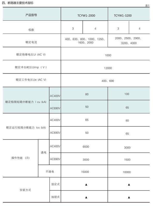TCYW1wan能式kong气断路器技术指标