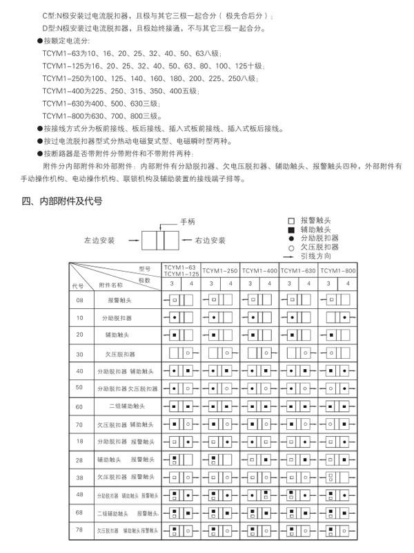 TCYM1系列chan品型hao及定义